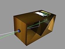 Camera obscura Box